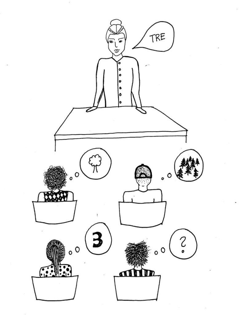 """Tegning av elever som oppfatter ordet """"tre"""" ulikt."""